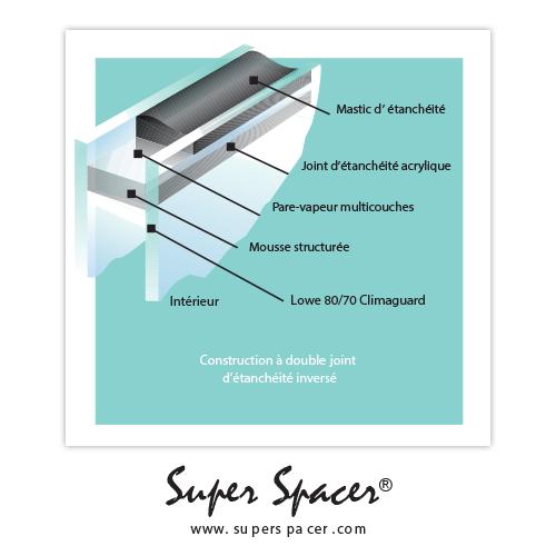 systeme Super spacer pour fenêtre écoénergétique