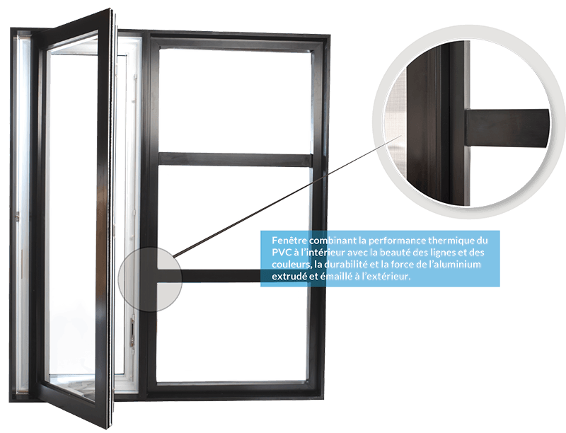 fenêtre optima hybride en aluminium